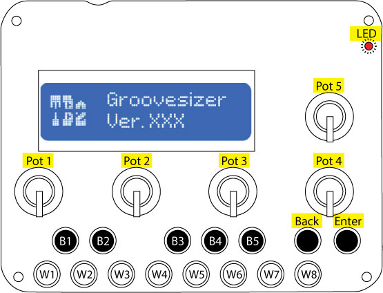 Groovesizer [TB2] Manual